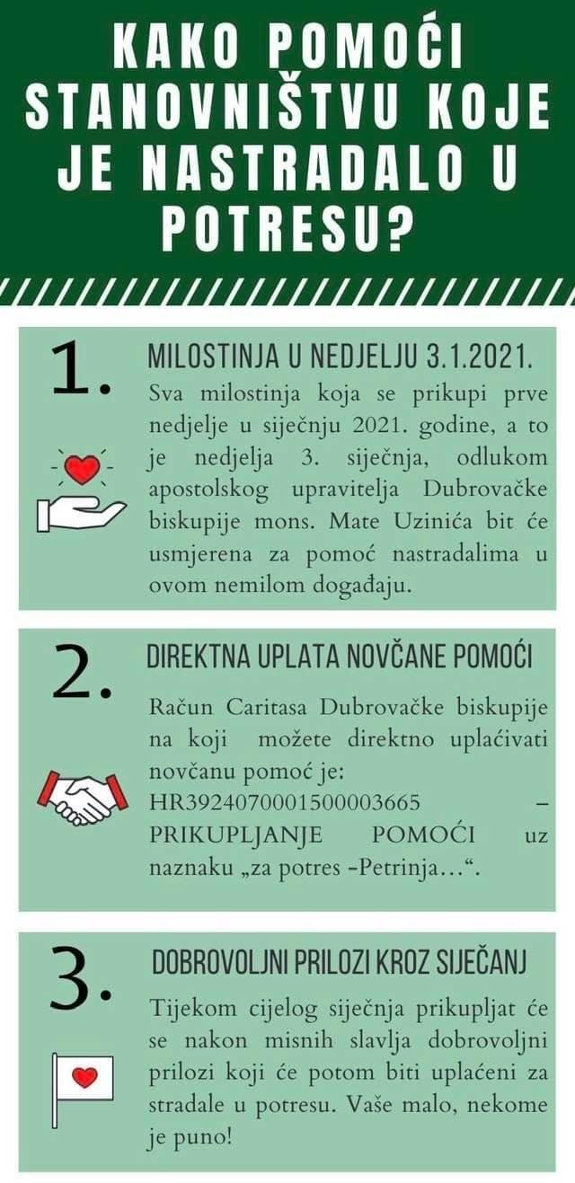 Caritas Dubrovačke biskupije za stanovništvo Petrinje, Siska, Gline i okolice pogođeno potresom